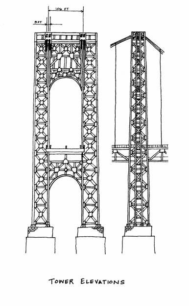 George Washington Bridge  Geometry
